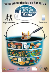 honduras food guide pot